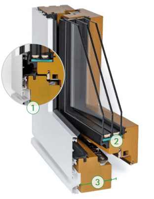 in series composite windows